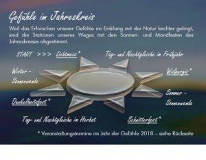 Start ins Jahr der Gefühle – Angst, Mut und Aufbruch @ Evangelisches Bildungswerk Regensburg e.V.   Regensburg   Bayern   Deutschland