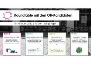 Roundtable 2020 mit den Oberbürgermeisterkandidat*innen @ Degginger